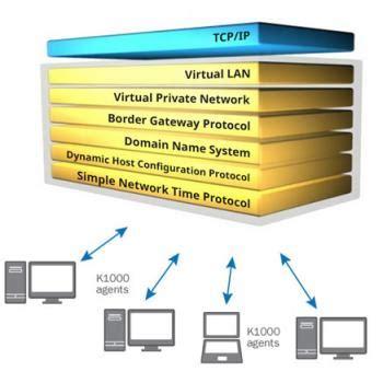 Domain Name Virtualbox