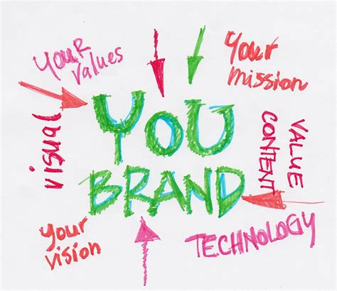 design is me the art of shaping your own personal brand