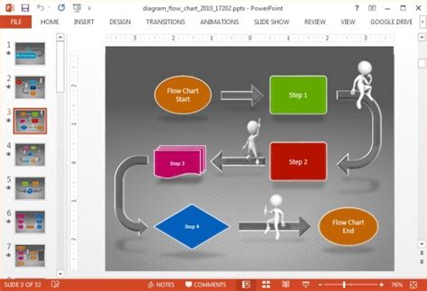 Animated Flow Chart Diagram Powerpoint Template How To Make A Flowchart In Powerpoint