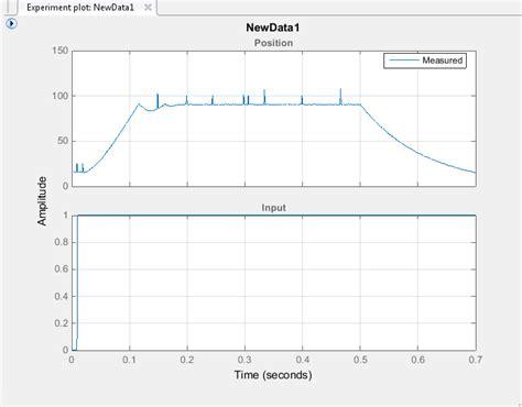experimental design for parameter estimation prepare data for parameter estimation matlab simulink