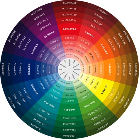 Room Color Psychology by Color Relationships On Pinterest Color Wheels Arts