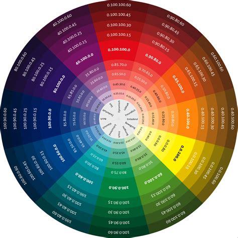 cmyk color wheel color relationships on color wheels arts