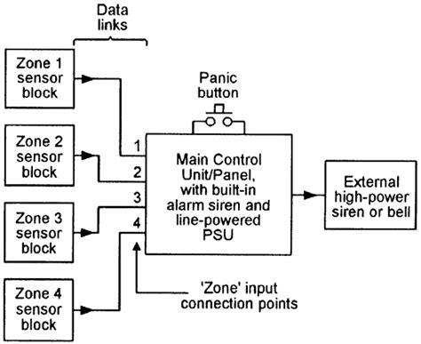 burglar alarm wiring diagram commercial alarm