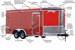 challenger enclosed cargo trailers tnc trailers