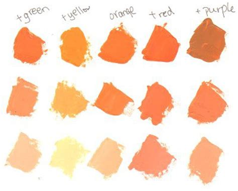 acrylic paint skin color painting skin tones made easier