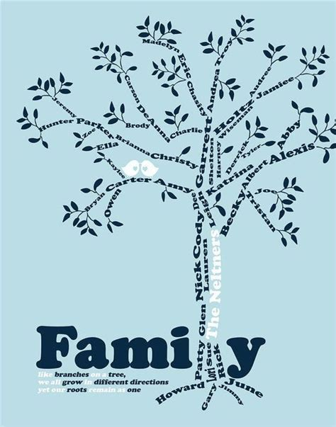 customizable family tree template genealogy family tree custom s day gift