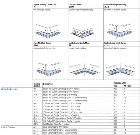 ceiling grid accessories ilion lumber company