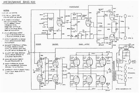 custom layout design engineer lowa końc 243 wka mocy do gitary basowej elektroda pl