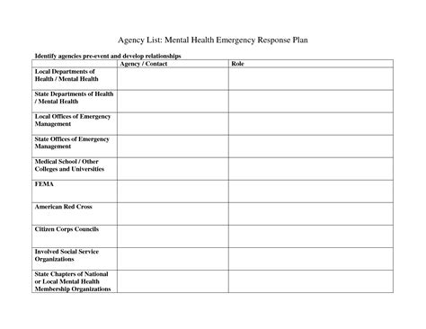 mental health crisis management plan template mental health crisis plan worksheet the best and most