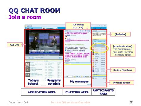iy chat room qq overview