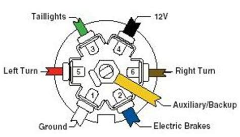 7 way wiring diagram for f 150 wiring diagram manual