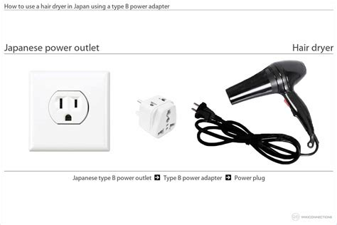 Can You Use A Hair Dryer As A Heat Gun using a hair dryer in japan