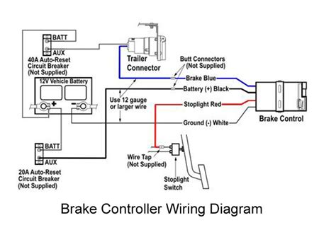 trailer brake controler wiring diagram easy simple detail