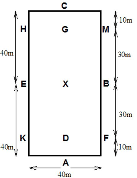 dressage arena diagram dressage