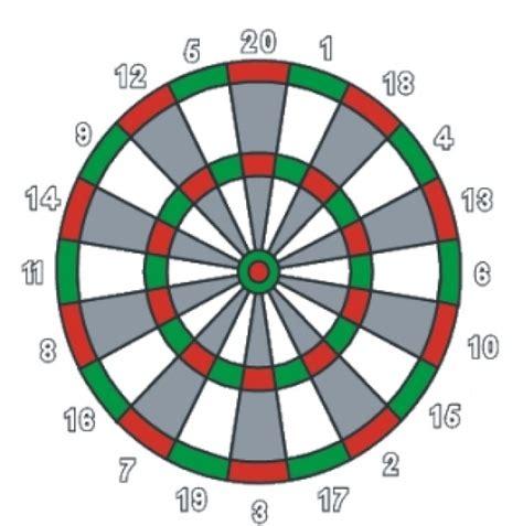 printable dart board targets printable dart board clipart best