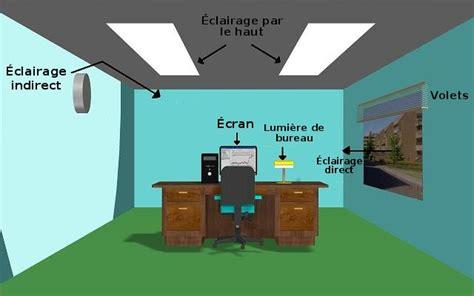 mat駻iel ergonomique bureau bien am 233 nager sa pi 232 ce de travail et limiter le stress