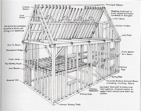 house framing basics timber frame homes plans joy studio design gallery best design
