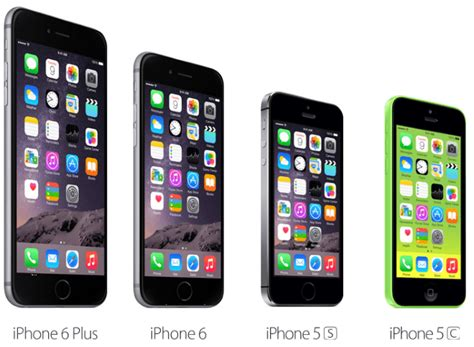 iphone 6 screen size comparison iphone 6 plus iphone 5s 5c