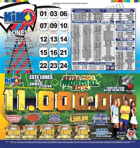 loteria kino tachira sorteo nro 1231 tuazar loter 237 a kino t 225 chira sorteo nro 1147 listado 171 tuazar