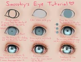 eye tutorial by saccstry on deviantart