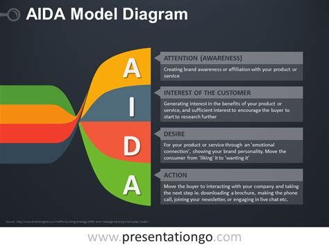 twisted banners aida powerpoint diagram