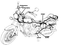 honda goldwing gl1100 wiring diagram and electrical system