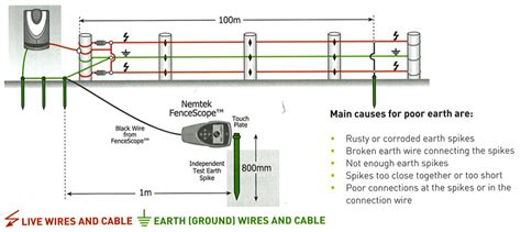 how to wire electric fence diagram 28 images wiring