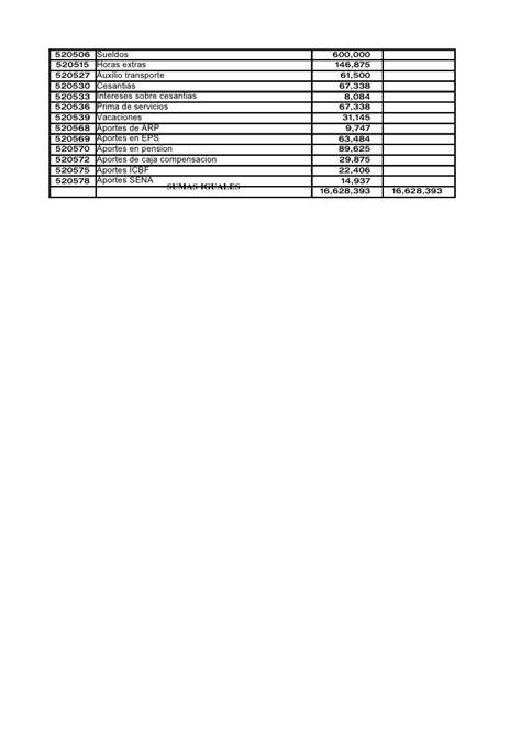 cuenta 238030 fondos de cesantas yo pensiones julio