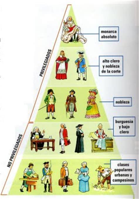 piramide social del sistema feudal relatos chagall marc y su curiosa pir 225 mide feudal
