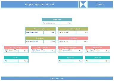 Download 60 Free Organogram Templates Word Excel Powerpoint Templatehub Organogram Template Excel