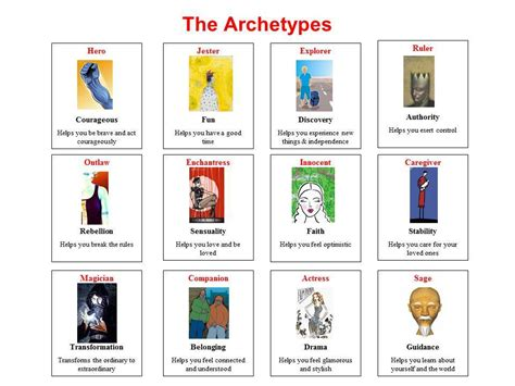 archetypal themes list character archetypes a to z introduction what s an