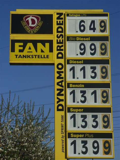 price of gasoline and diesel usage and pricing