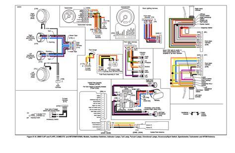 koso sdometer wiring diagram wiring diagram