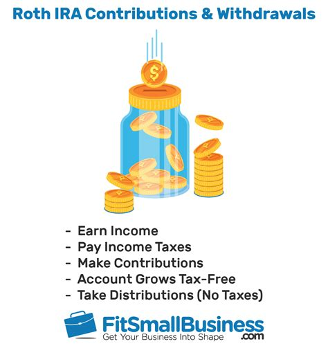 traditional ira or roth roth ira vs traditional ira differences how to choose