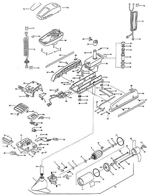 minn kota power drive wiring diagrams wiring diagram manual