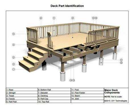 home deck plans 45 great manufactured home porch designs