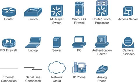 visio icons for powerpoint cisco visio stencils ppt best free home design idea