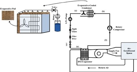 schematic of air conditioning system diagram air