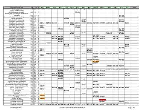 download excel spreadsheet templates haisume