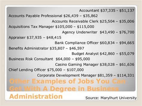 career ideas for business majors