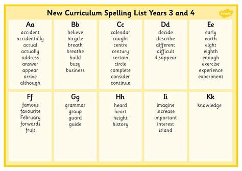 new year spelling words spelling words for year 2 boxfirepress
