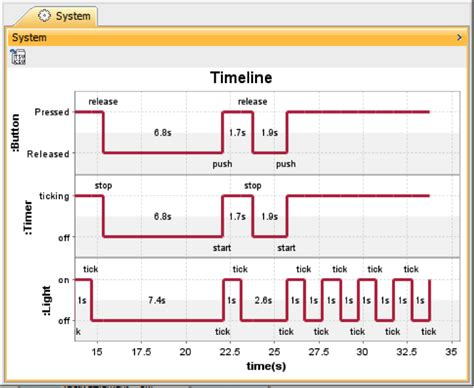 timing diagram editor timing diagram editor open source image collections how