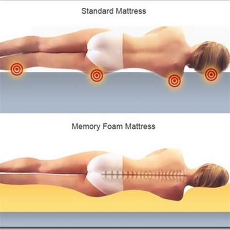 Foam Mattress Allergy Symptoms by Could I Be Allergic To A Memory Foam Mattress Health