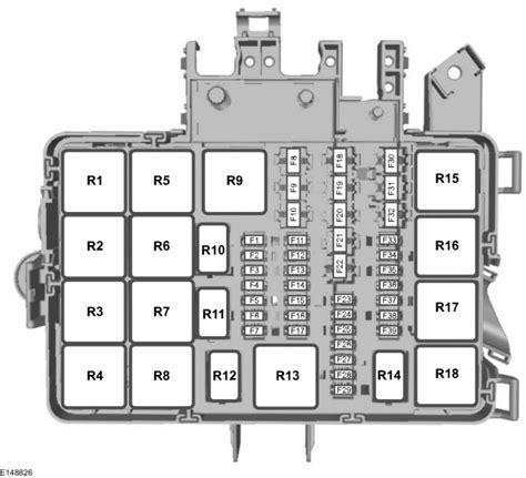 ford transit mk8 from 2015 fuse box diagram eu
