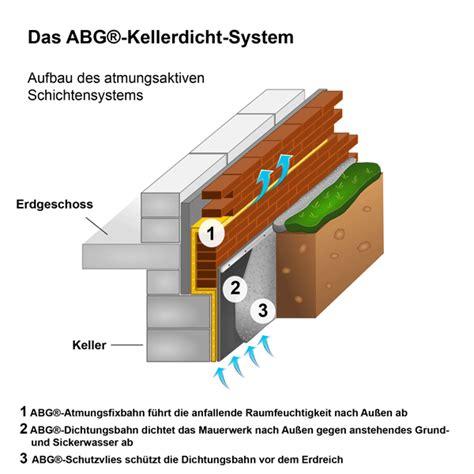 Schwarze Wanne Aufbau by Keller Abdichtung Schwarze Wanne Wei 223 E Wanne Bauchemie