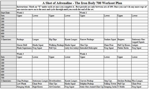 printable iron strength workout the 700 rep iron body workout plan
