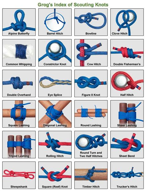 How To Tie Knots - kv eluru scouts and guides knots