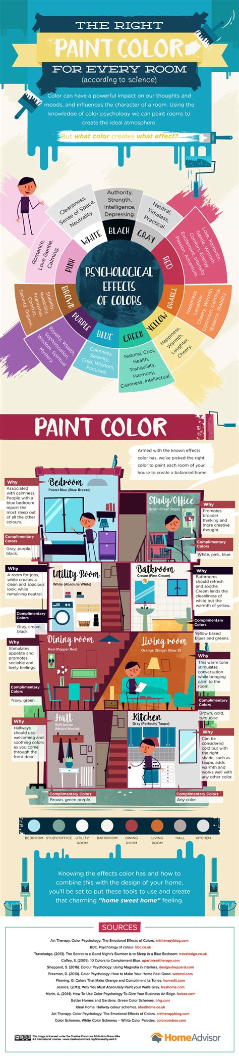 toronto house painters the right paint color for every room toronto house painter