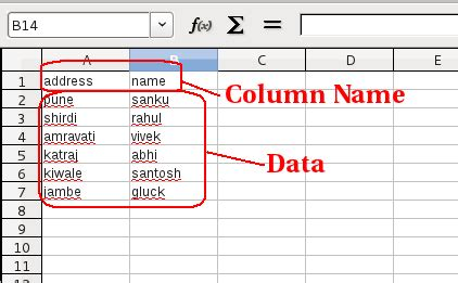 mysql date format w3c java how to compare excel file table and mysql table and