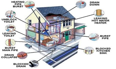 a g home inspection what s inspected integrity inspection call today 610 330 6801
